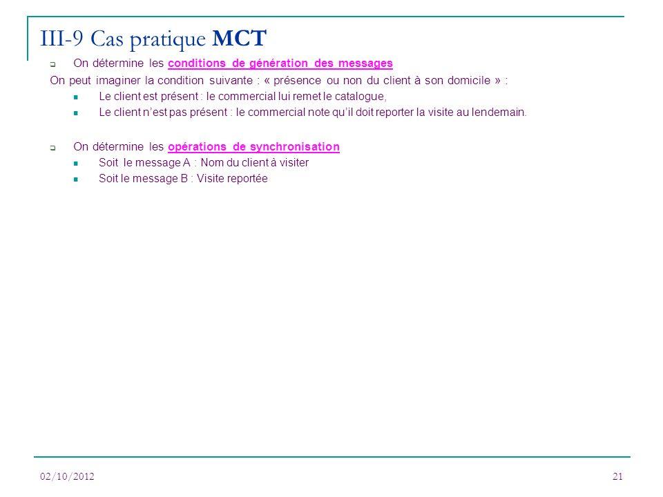02/10/201221 On détermine les conditions de génération des messages On peut imaginer la condition suivante : « présence ou non du client à son domicil