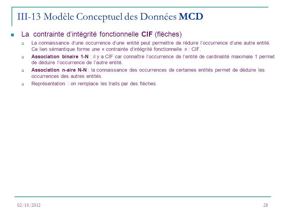 02/10/201228 La contrainte dintégrité fonctionnelle CIF (flèches) La connaissance dune occurrence dune entité peut permettre de réduire loccurrence du