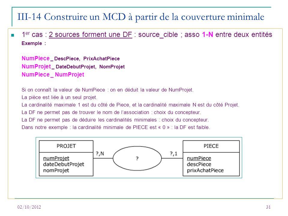 02/10/201231 1 er cas : 2 sources forment une DF : source_cible ; asso 1-N entre deux entités Exemple : NumPiece _ DescPiece, PrixAchatPiece NumProjet