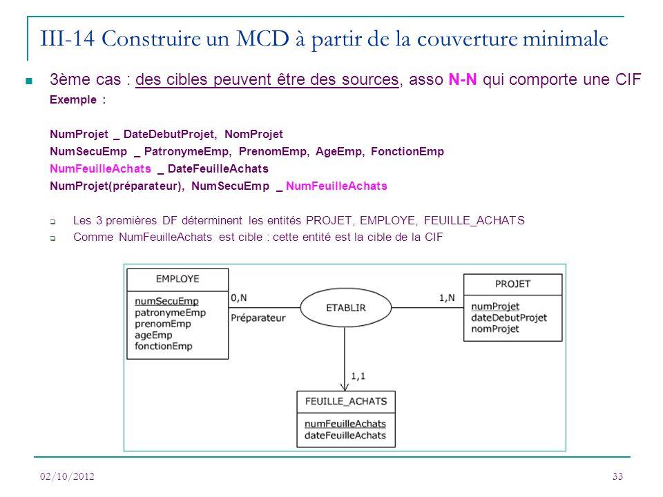 02/10/201233 3ème cas : des cibles peuvent être des sources, asso N-N qui comporte une CIF Exemple : NumProjet _ DateDebutProjet, NomProjet NumSecuEmp