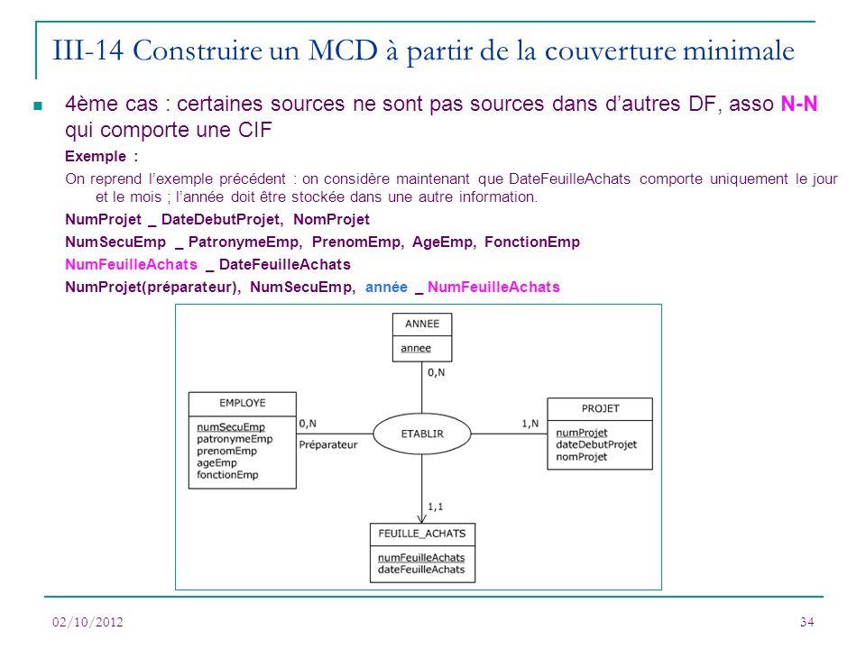 02/10/201234 4ème cas : certaines sources ne sont pas sources dans dautres DF, asso N-N qui comporte une CIF Exemple : On reprend lexemple précédent :
