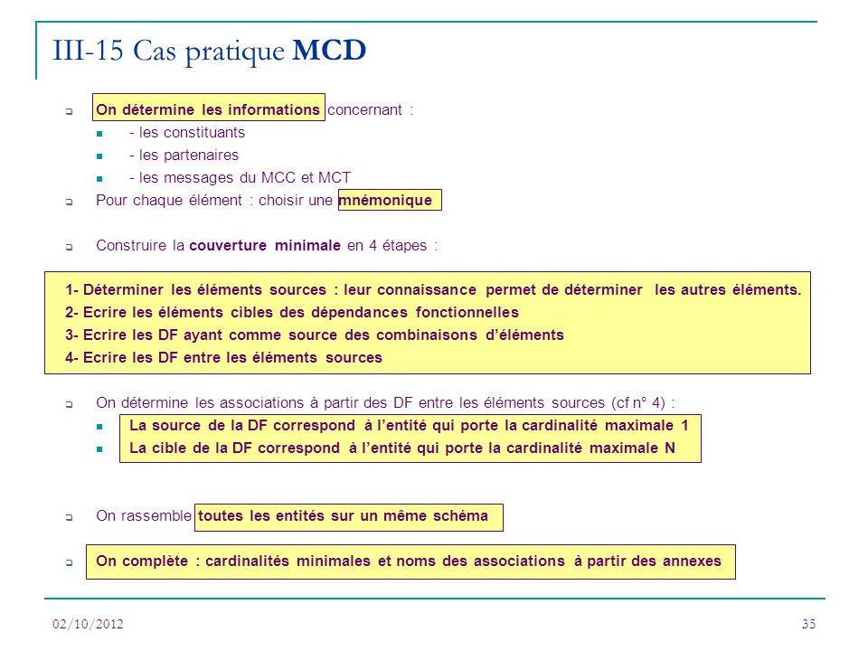 02/10/201235 III-15 Cas pratique MCD On détermine les informations concernant : - les constituants - les partenaires - les messages du MCC et MCT Pour
