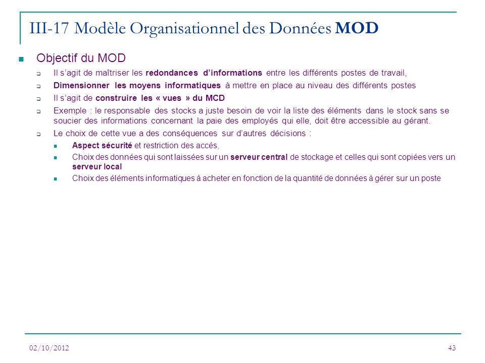 02/10/201243 Objectif du MOD Il sagit de maîtriser les redondances dinformations entre les différents postes de travail, Dimensionner les moyens infor