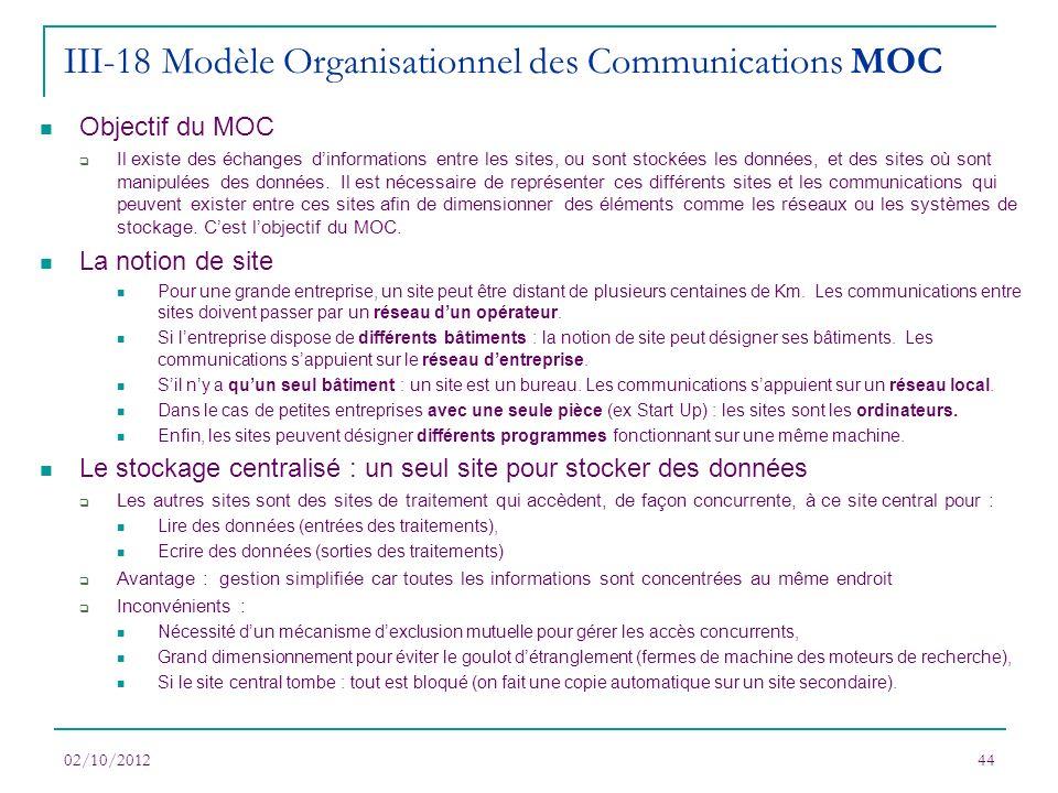 02/10/201244 Objectif du MOC Il existe des échanges dinformations entre les sites, ou sont stockées les données, et des sites où sont manipulées des d