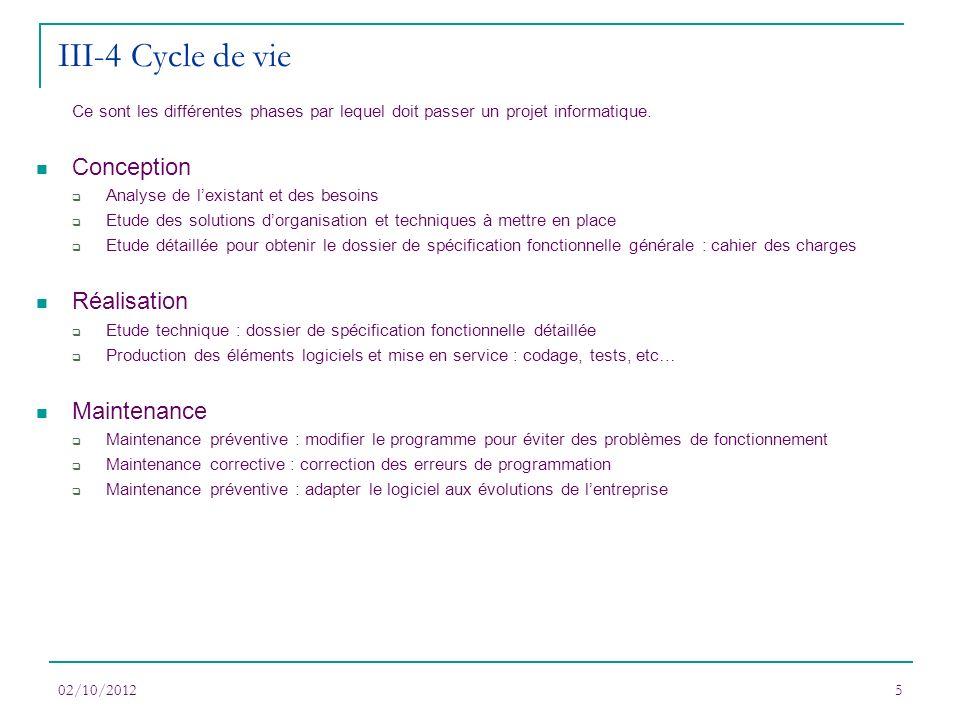 02/10/20125 Ce sont les différentes phases par lequel doit passer un projet informatique. Conception Analyse de lexistant et des besoins Etude des sol
