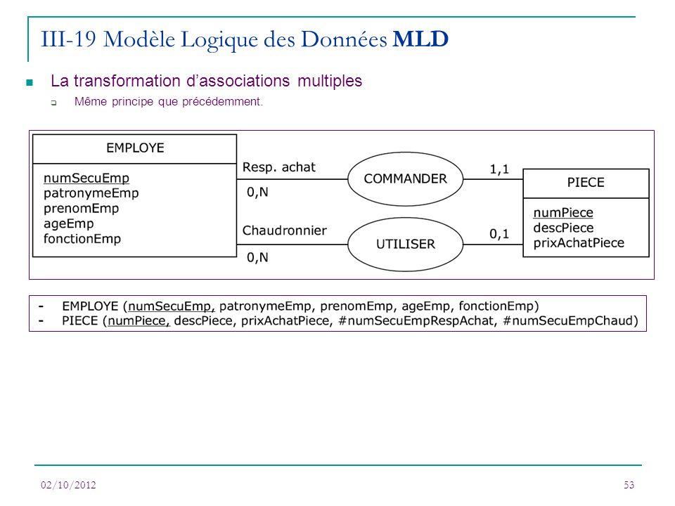 02/10/201253 La transformation dassociations multiples Même principe que précédemment. III-19 Modèle Logique des Données MLD