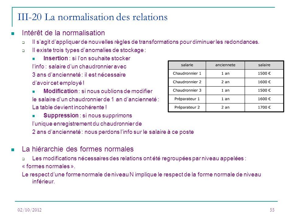 02/10/201255 Intérêt de la normalisation Il sagit dappliquer de nouvelles règles de transformations pour diminuer les redondances. Il existe trois typ