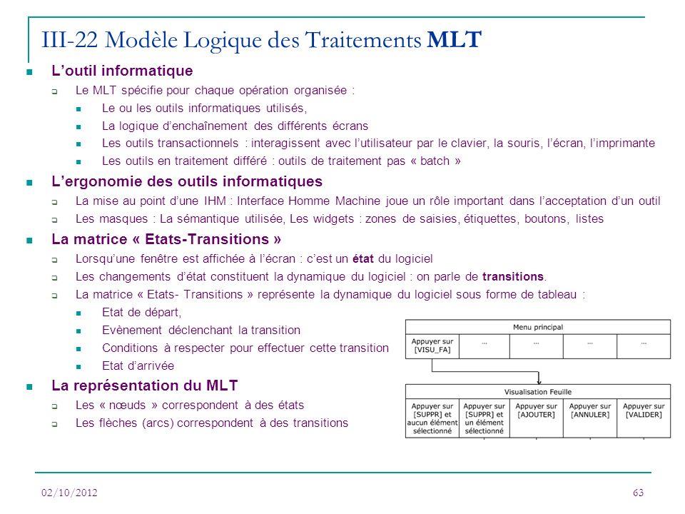 02/10/201263 Loutil informatique Le MLT spécifie pour chaque opération organisée : Le ou les outils informatiques utilisés, La logique denchaînement d