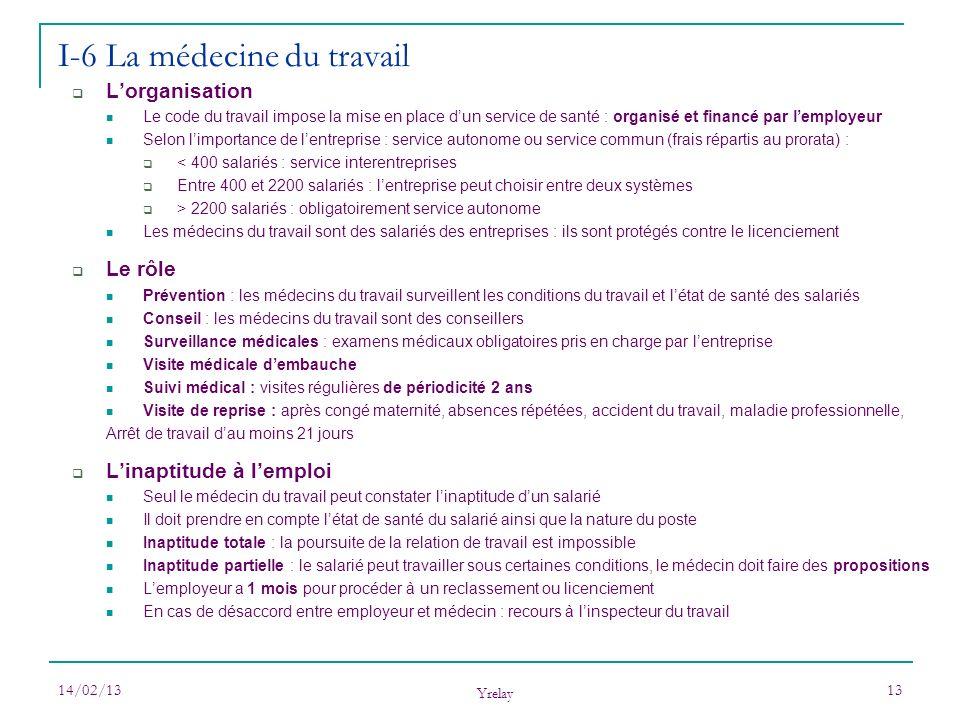 14/02/13 Yrelay 13 Lorganisation Le code du travail impose la mise en place dun service de santé : organisé et financé par lemployeur Selon limportanc