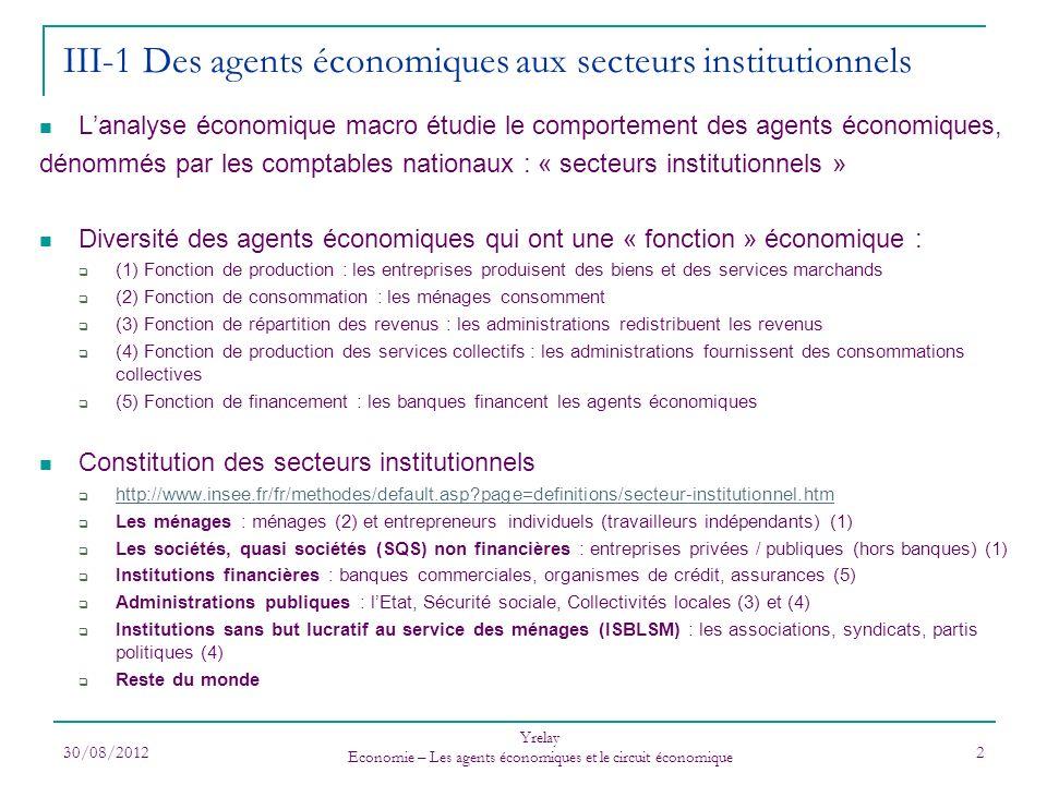 30/08/2012 Yrelay Economie – Les agents économiques et le circuit économique 2 III-1 Des agents économiques aux secteurs institutionnels Lanalyse écon
