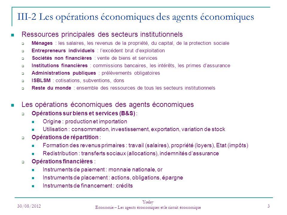 30/08/2012 Yrelay Economie – Les agents économiques et le circuit économique 3 III-2 Les opérations économiques des agents économiques Ressources prin