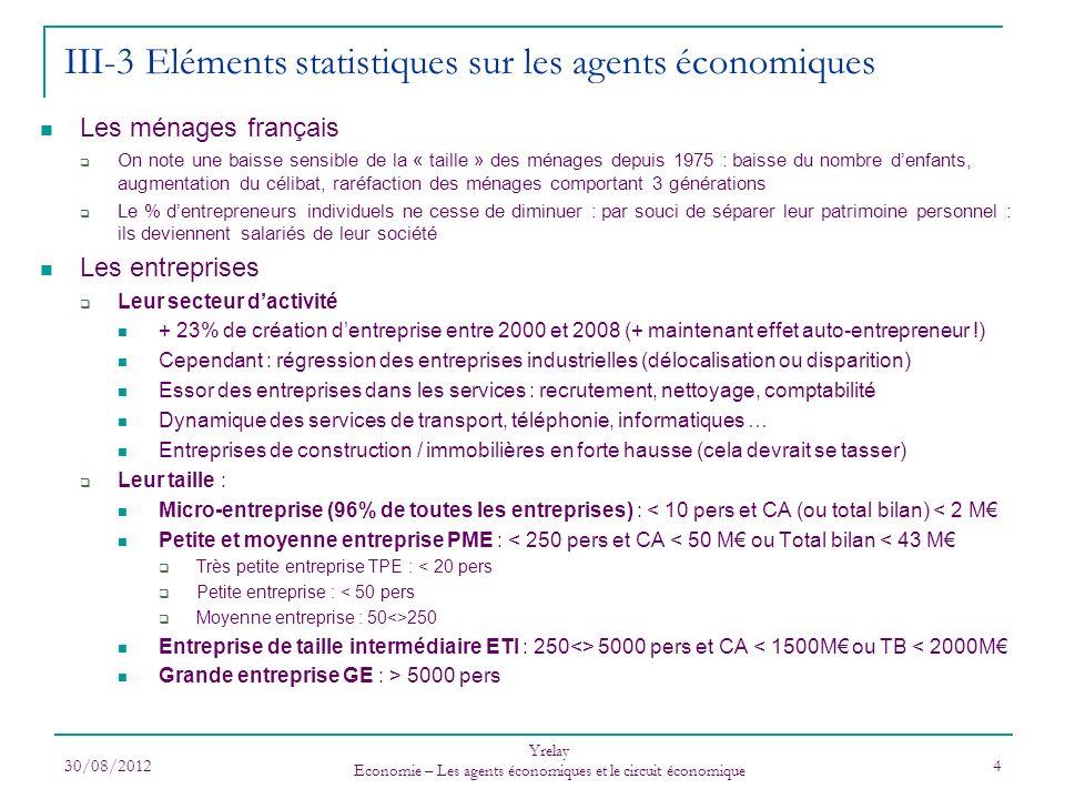 30/08/2012 Yrelay Economie – Les agents économiques et le circuit économique 5 III-4 Le circuit économique simplifié Le circuit simplifié des agrégats Lanalyse macro-économique est une approche globale avec des variables globales : des agrégats.