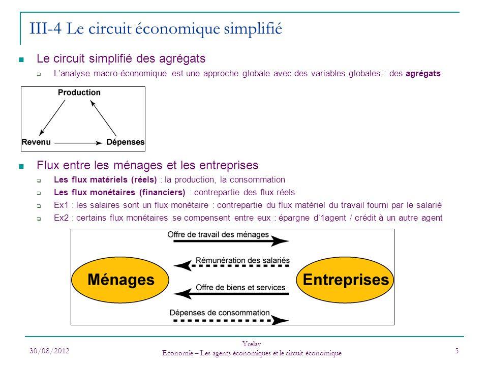 30/08/2012 Yrelay Economie – Les agents économiques et le circuit économique 5 III-4 Le circuit économique simplifié Le circuit simplifié des agrégats