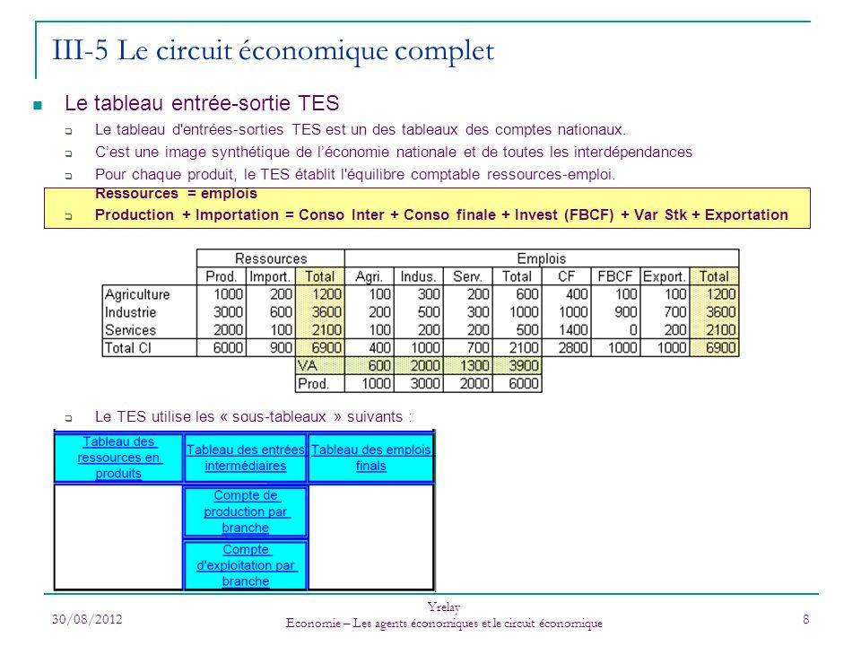 30/08/2012 Yrelay Economie – Les agents économiques et le circuit économique 8 III-5 Le circuit économique complet Le tableau entrée-sortie TES Le tab