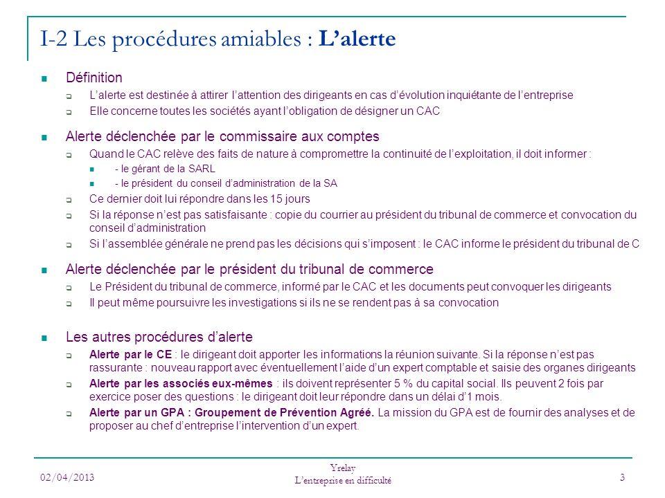 02/04/2013 Yrelay Lentreprise en difficulté 4
