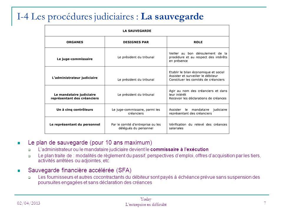 02/04/2013 Yrelay Lentreprise en difficulté 8 I-5 Les procédures judiciaires : Le redressement La cessation de paiement Le redressement judiciaire concerne tout débiteur en état de cessation de paiement.