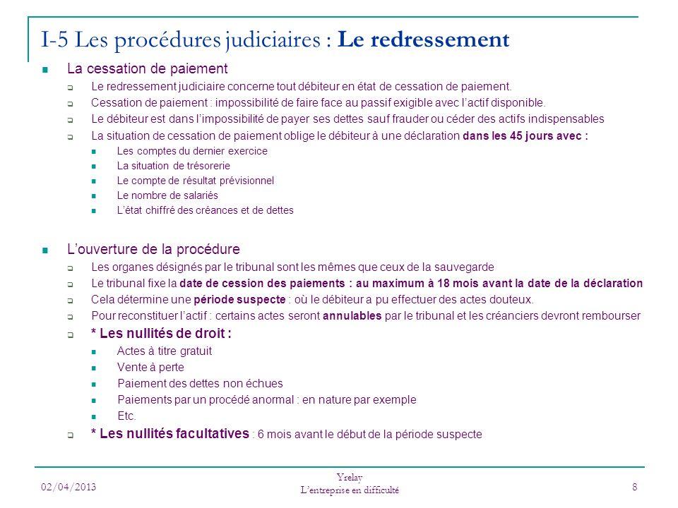 02/04/2013 Yrelay Lentreprise en difficulté 9 I-5 Les procédures judiciaires : Le redressement La période dobservation La période dobservation est de 6 mois renouvelable 1 fois.