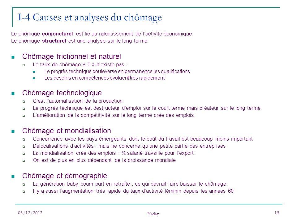 03/12/2012 Yrelay 15 I-4 Causes et analyses du chômage Le chômage conjoncturel est lié au ralentissement de lactivité économique Le chômage structurel