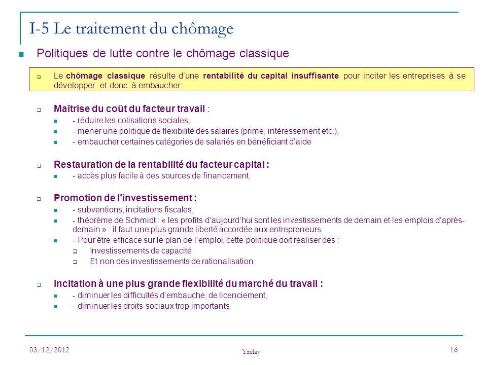 03/12/2012 Yrelay 16 I-5 Le traitement du chômage Politiques de lutte contre le chômage classique Le chômage classique résulte dune rentabilité du cap