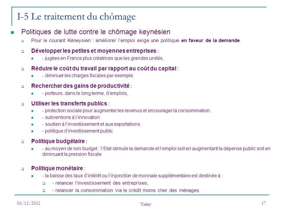 03/12/2012 Yrelay 17 Politiques de lutte contre le chômage keynésien Pour le courant Kéneysien : améliorer lemploi exige une politique en faveur de la