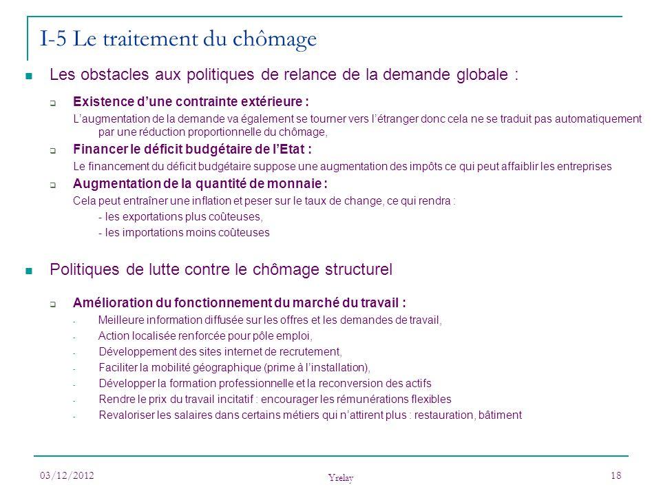 03/12/2012 Yrelay 18 Les obstacles aux politiques de relance de la demande globale : Existence dune contrainte extérieure : Laugmentation de la demand