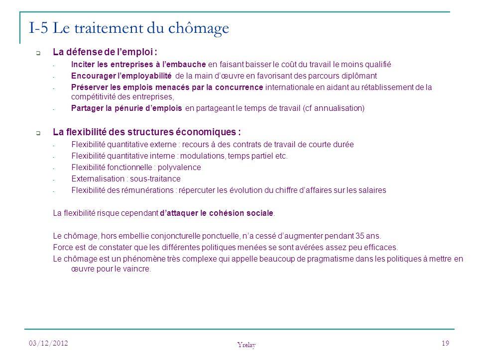 03/12/2012 Yrelay 19 La défense de lemploi : - Inciter les entreprises à lembauche en faisant baisser le coût du travail le moins qualifié - Encourage