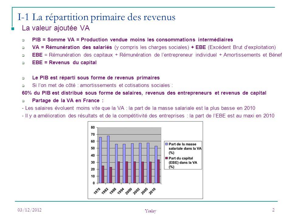 03/12/2012 Yrelay 2 La valeur ajoutée VA PIB = Somme VA = Production vendue moins les consommations intermédiaires VA = Rémunération des salariés (y c