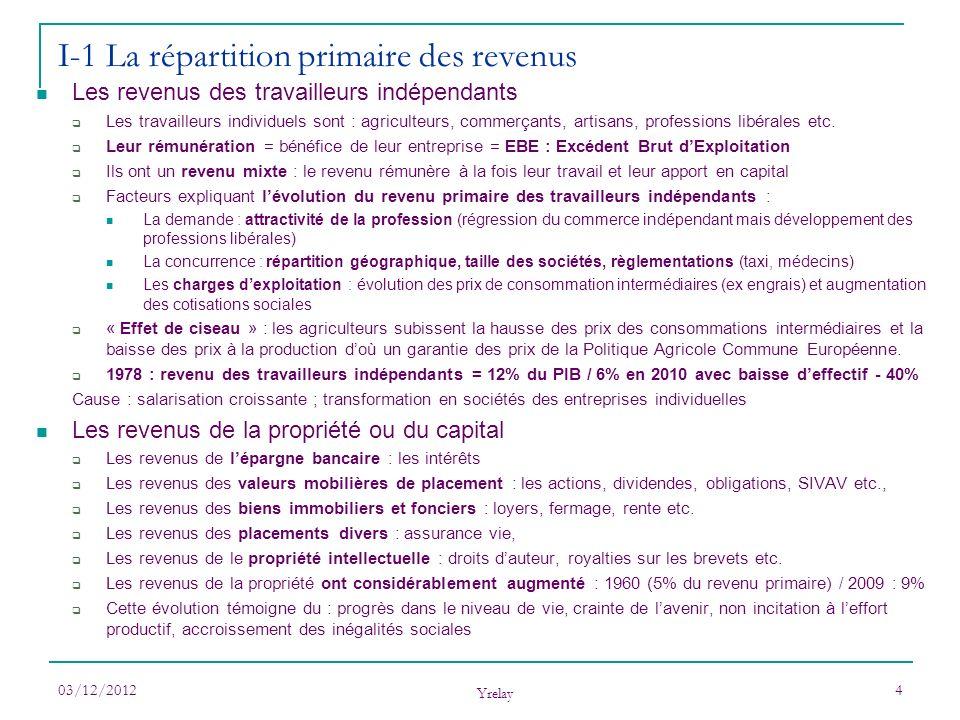 03/12/2012 Yrelay 4 I-1 La répartition primaire des revenus Les revenus des travailleurs indépendants Les travailleurs individuels sont : agriculteurs