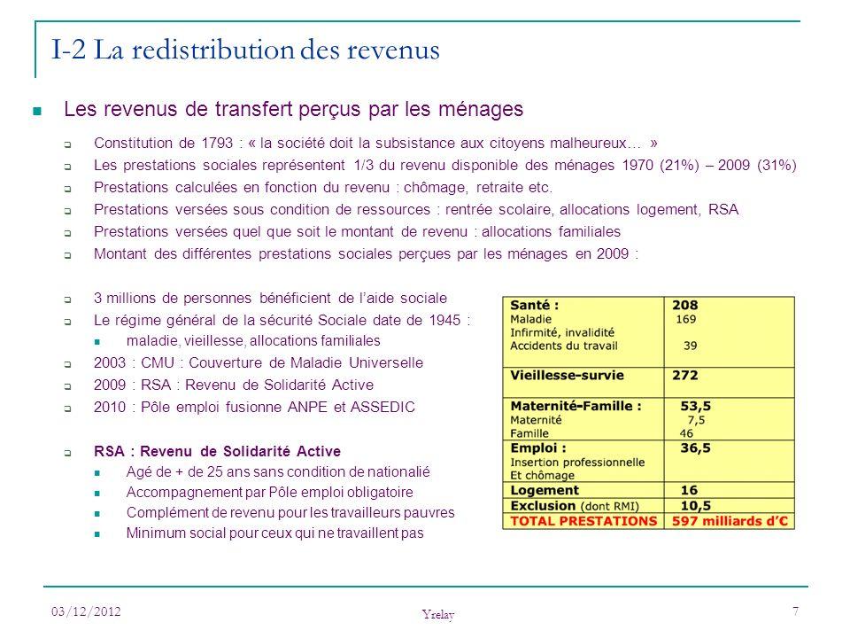 03/12/2012 Yrelay 7 I-2 La redistribution des revenus Les revenus de transfert perçus par les ménages Constitution de 1793 : « la société doit la subs