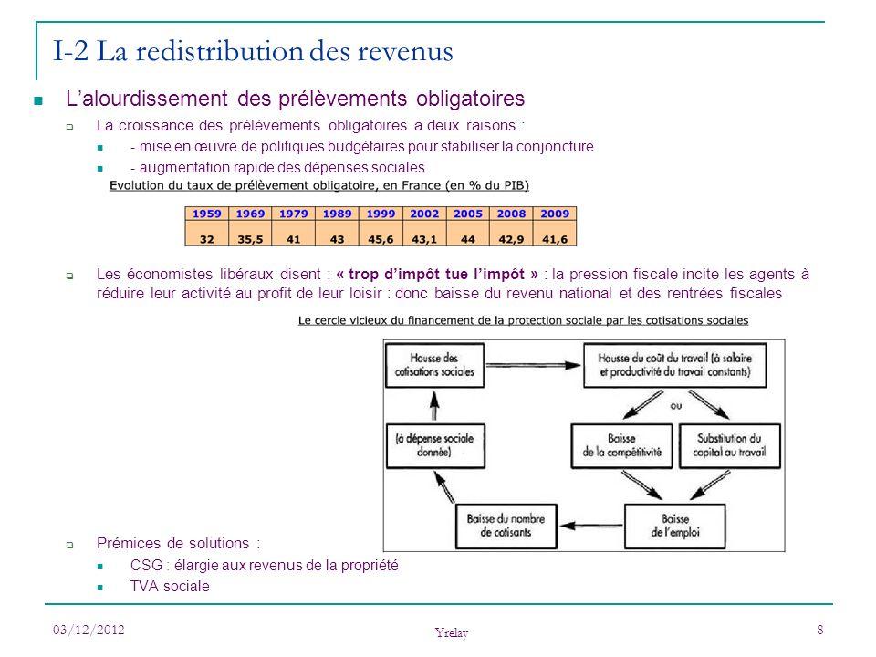 03/12/2012 Yrelay 8 I-2 La redistribution des revenus Lalourdissement des prélèvements obligatoires La croissance des prélèvements obligatoires a deux
