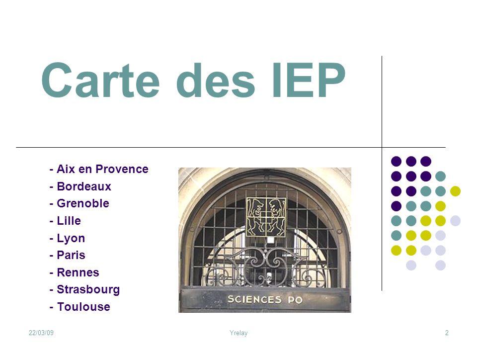 22/03/09Yrelay2 Carte des IEP - Aix en Provence - Bordeaux - Grenoble - Lille - Lyon - Paris - Rennes - Strasbourg - Toulouse
