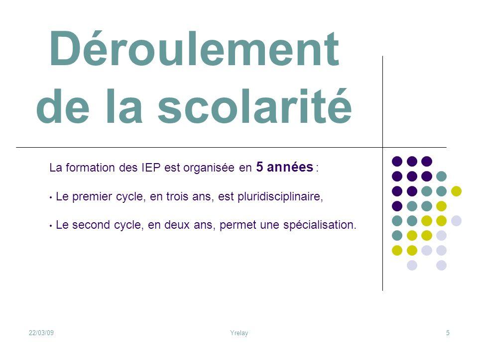 22/03/09Yrelay5 Déroulement de la scolarité La formation des IEP est organisée en 5 années : Le premier cycle, en trois ans, est pluridisciplinaire, L