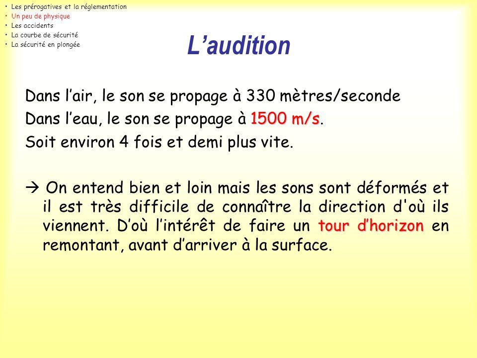 Laudition Dans lair, le son se propage à 330 mètres/seconde 1500 m/s Dans leau, le son se propage à 1500 m/s. Soit environ 4 fois et demi plus vite. t