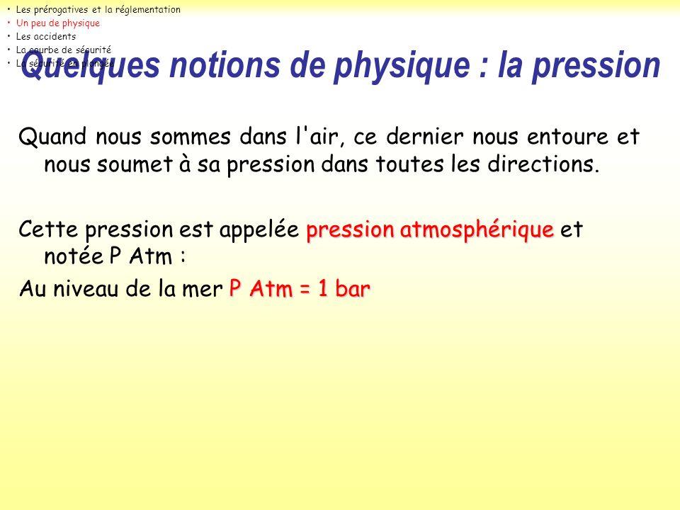Quelques notions de physique : la pression Quand nous sommes dans l'air, ce dernier nous entoure et nous soumet à sa pression dans toutes les directio