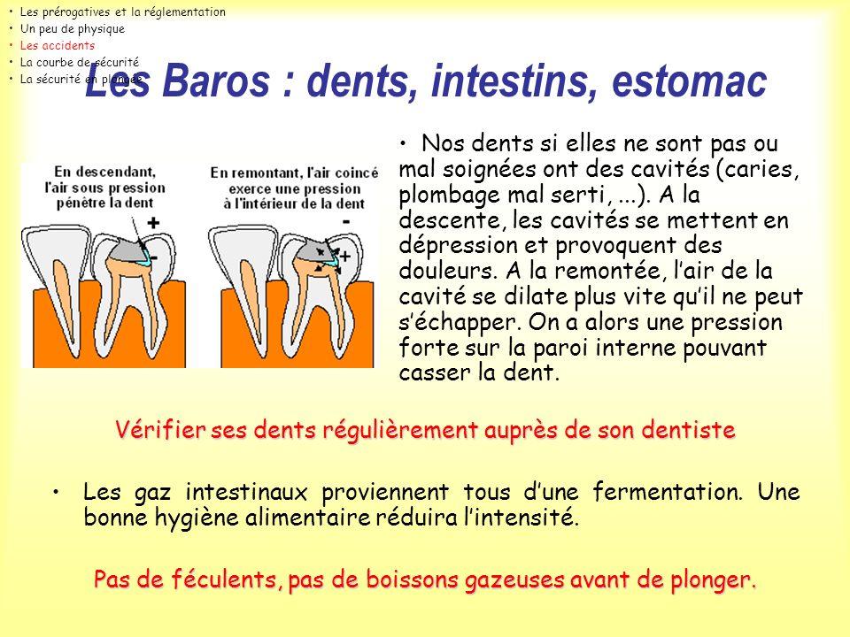 Les Baros : dents, intestins, estomac Vérifier ses dents régulièrement auprès de son dentiste Les gaz intestinaux proviennent tous dune fermentation.