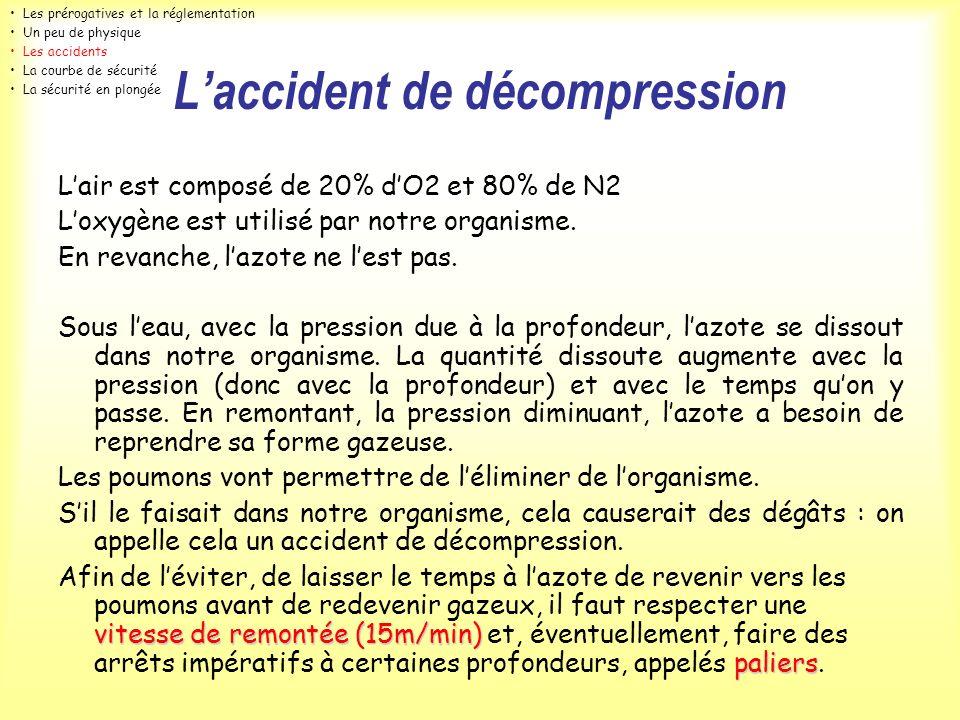 Laccident de décompression Lair est composé de 20% dO2 et 80% de N2 Loxygène est utilisé par notre organisme. En revanche, lazote ne lest pas. Sous le