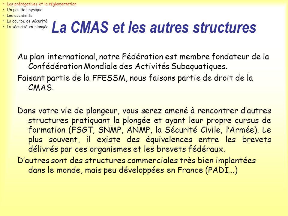 La CMAS et les autres structures Au plan international, notre Fédération est membre fondateur de la Confédération Mondiale des Activités Subaquatiques