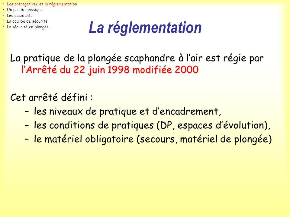 La réglementation lArrêté du 22 juin 1998 modifiée 2000 La pratique de la plongée scaphandre à lair est régie par lArrêté du 22 juin 1998 modifiée 200