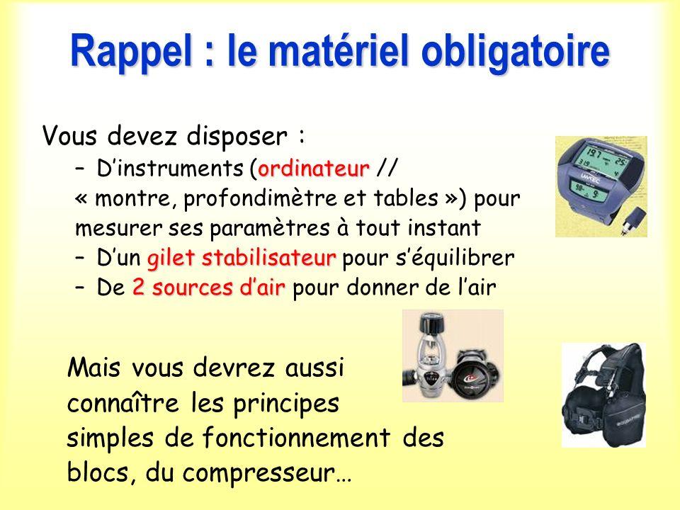 Les instruments de mesure des paramètres Les instruments de mesures sont de plusieurs types : –Profondimètre : –Profondimètre : mesure de la profondeur.