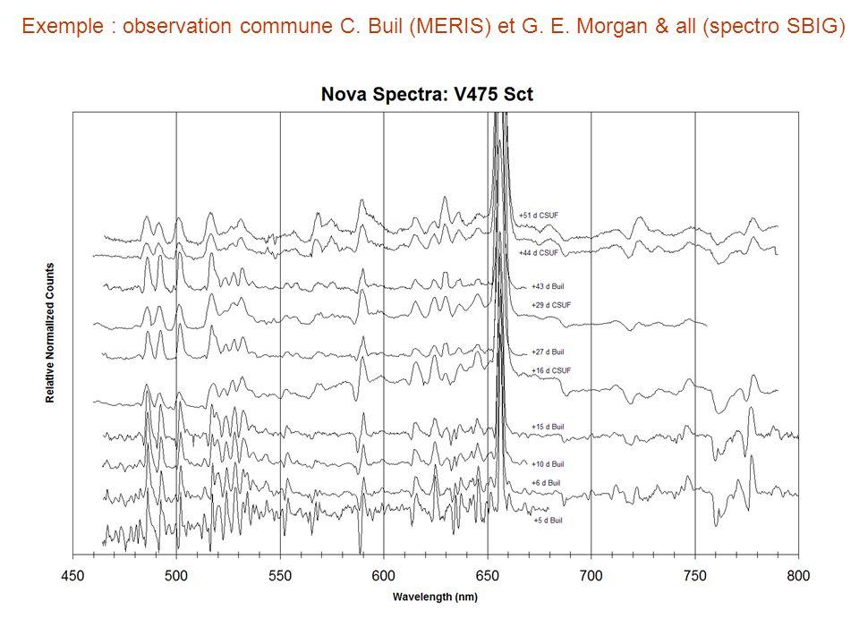 Exemple : observation commune C. Buil (MERIS) et G. E. Morgan & all (spectro SBIG)