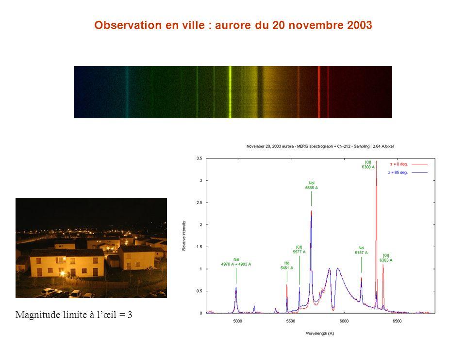 Observation en ville : aurore du 20 novembre 2003 Magnitude limite à lœil = 3