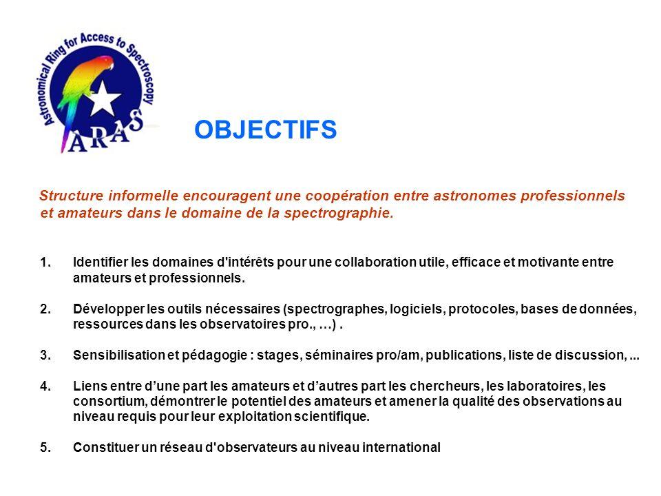 Mise en place du site Constitution dune liste de diffusion Prise de contact avec la communauté scientifique (SF2A, PNPS, …) Sélection de programmes clefs (résultats dOléron, …) Synergie avec les structures existantes (AUDE, AstroQueyras, Association T60, …) Organisation dun stage à lOHP pour lété 2004 Réalisation de prototypes de spectrographes, publications de plans et préconisation de leur diffusion (kits, modèles complet) ARAS aujourdhui (décembre 2003)