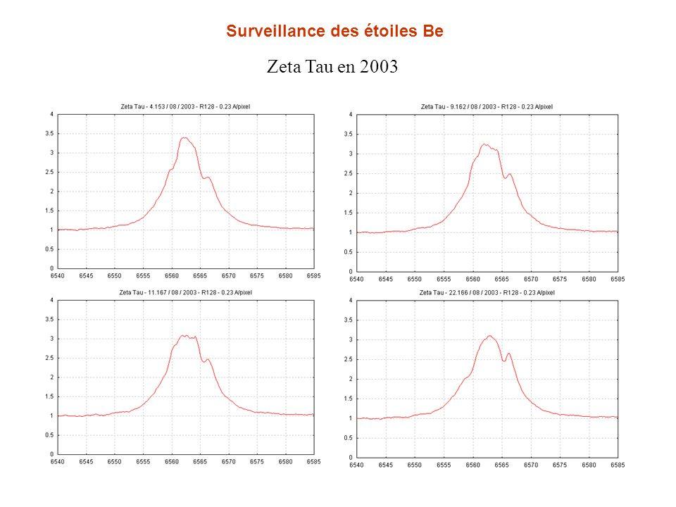 Surveillance des étoiles Be Zeta Tau en 2003