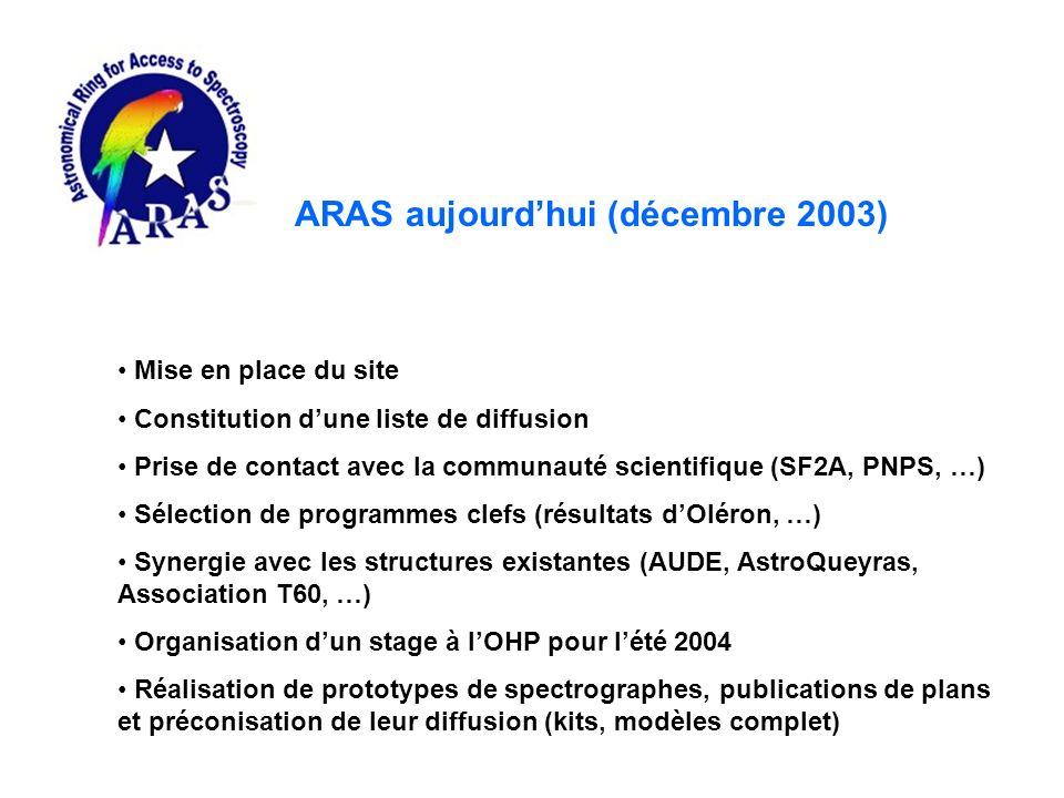 Mise en place du site Constitution dune liste de diffusion Prise de contact avec la communauté scientifique (SF2A, PNPS, …) Sélection de programmes cl