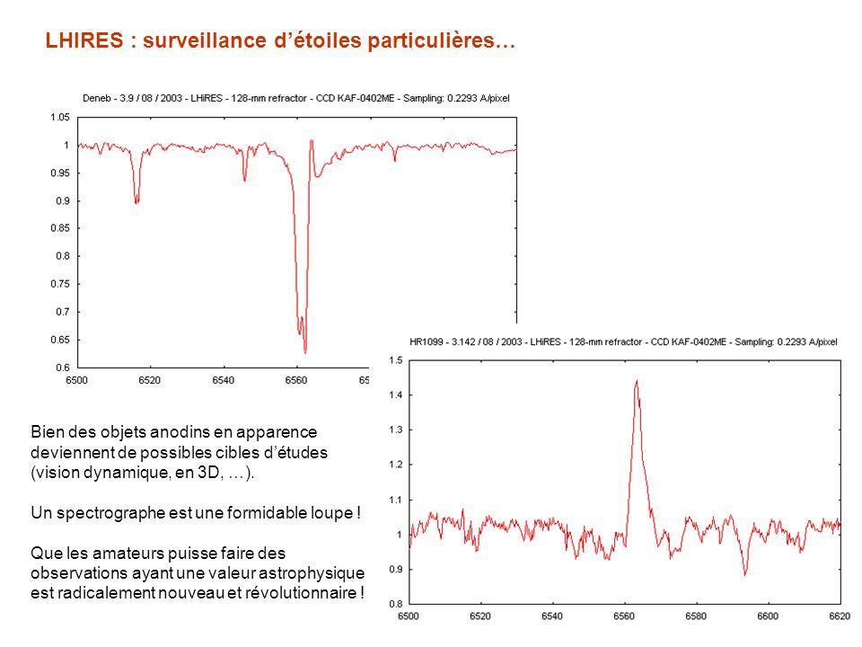 LHIRES : surveillance détoiles particulières… Bien des objets anodins en apparence deviennent de possibles cibles détudes (vision dynamique, en 3D, …)