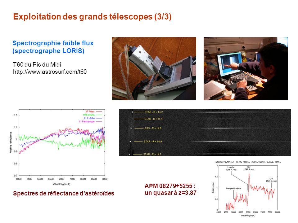 Exploitation des grands télescopes (3/3) Spectrographie faible flux (spectrographe LORIS) APM 08279+5255 : un quasar à z=3.87 Spectres de réflectance