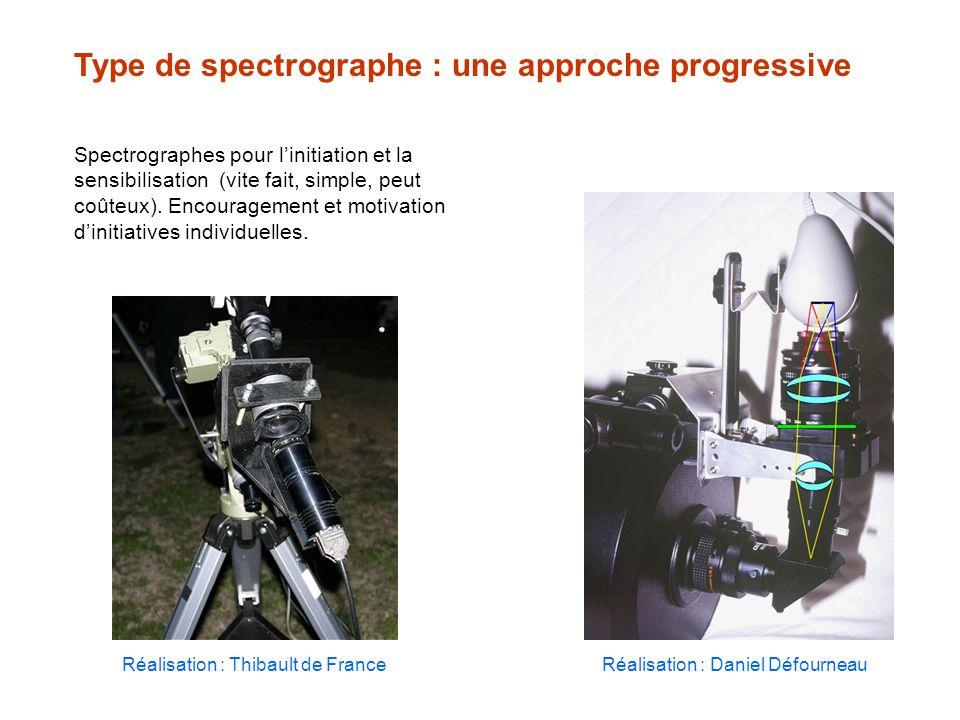 Type de spectrographe : pour la science Conditions du succès - Résultats sûrs et reproductibles (protocoles, ce tenir à un programme) - Soucis de la standardisation (la faire accepter !) - Bon ratio performance / intérêt scientifique (résolution, détectivité) - Bon ratio coût / intérêt scientifique (coût acceptable : ???) - Très haut rendement (CCD, pas de fibre optique sur les petits D) - Adaptable sur un télescope amateur (poids : 2 kg max.