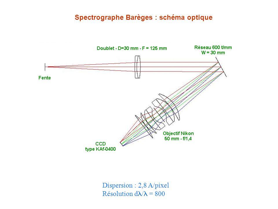 Spectrographe Barèges Documentation sur : http://www.astrosurf.com/aras