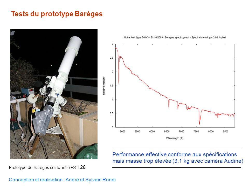 Prototype de Barèges sur lunette FS- 128 Conception et réalisation : André et Sylvain Rondi Tests du prototype Barèges Performance effective conforme