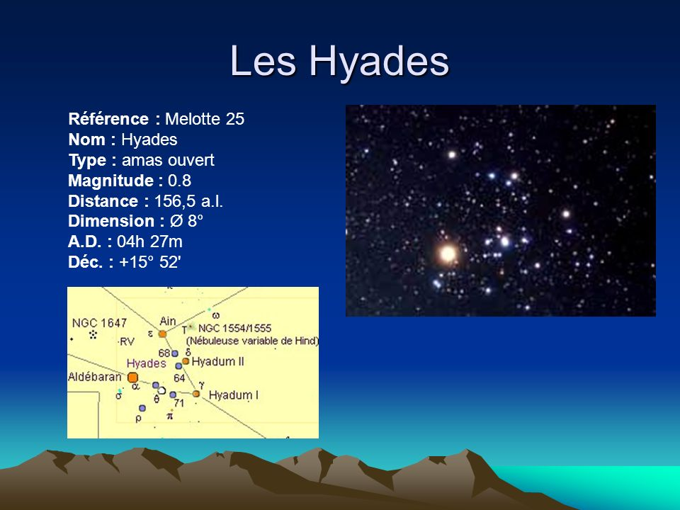 Les Hyades Référence : Melotte 25 Nom : Hyades Type : amas ouvert Magnitude : 0.8 Distance : 156,5 a.l. Dimension : Ø 8° A.D. : 04h 27m Déc. : +15° 52
